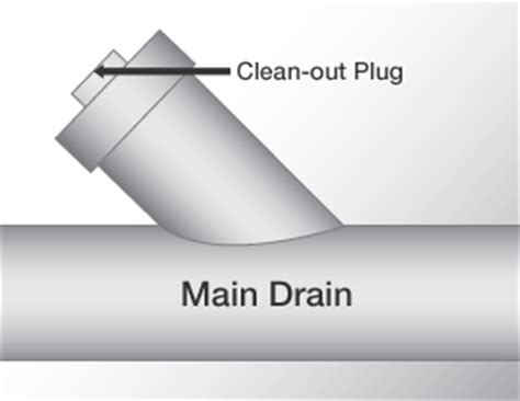 What To Use To Unclog Bathtub Local Plumbing Co Clear A Clogged Drain