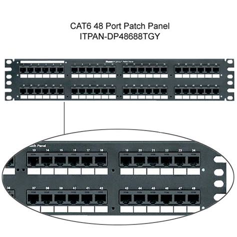 Patch Panel Visio Stencil Panduit Todayballs2c Over Blog Com Visio Patch Panel Template