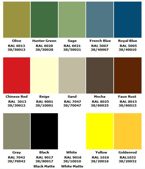 normal color human stool color chart
