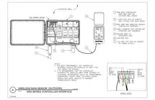 bird cad detail drawings controllers