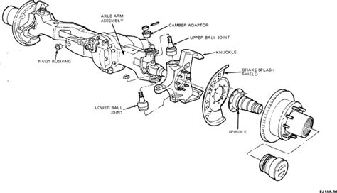ford f250 parts diagram f350 front hub diagram html autos post