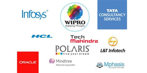 top 10 wallpaper companies in india top 10 it software companies in india 2014 2015 best