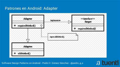 pattern design in android software design patterns on android spanish