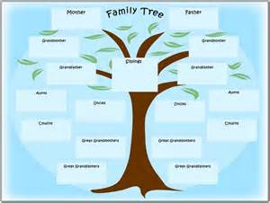 preserving your family history how to get started in