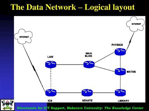 network logical layout ppt makerere university makerere ac ug integrating ict
