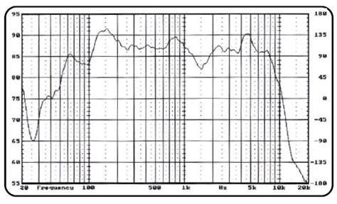 Speaker Woofer Acr Curve 6 5 Inch 6 648 curve black acr speaker