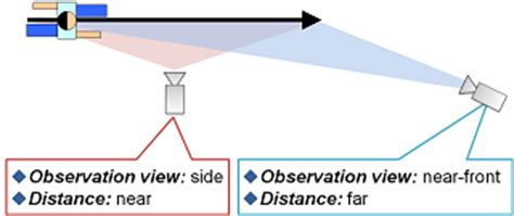 pattern recognition image understanding department of intelligent media yagi laboratory