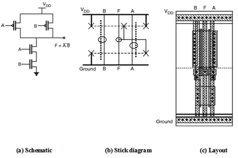 cmos layout design tutorial layout of logic gates electronics tutorial