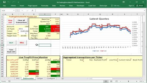 Using A Forex Trading Simulator In Excel Letyourmoneygrow Com Serving Retail Investors Forex Trading Plan Template Excel