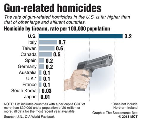 Garden And Gun Made In The South 2016 Tired Of The Gun Shuffle