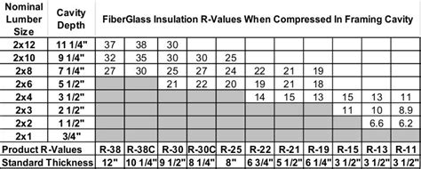 sound insulation r value ceiling insulation ratings integralbook