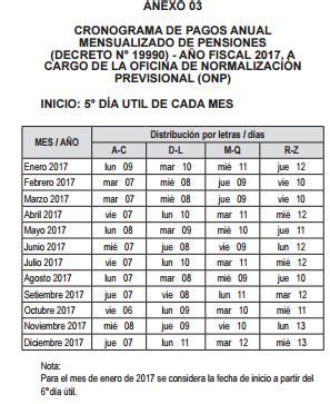 banco de la nacion pago pensiones aprueban cronograma de pago de remuneraciones y pensiones