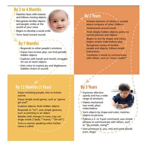 sample baby milestones chart  documents
