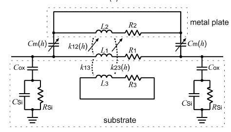 planar inductor formula planar inductor formula 28 images a new calculation for designing multilayer planar spiral