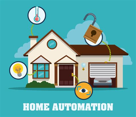 home things internet of things iot services iot solutions enterprise iot