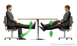 desk dynamics  office exercises