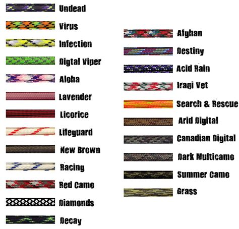 paracord strength chart new colors 550 paracord 7 strand type iii parachute cord