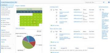 5 benefits of the sharepoint project management feature