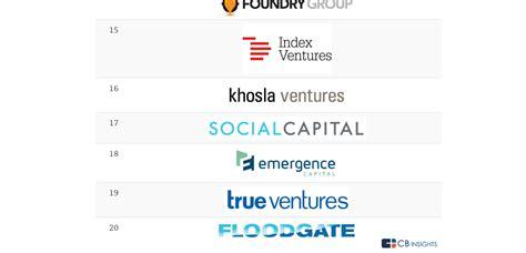 Best Venture Capital Mba Programs by Venture Capital Power Rankings Vcs Rate Vcs