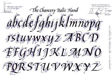 caligraphy template calligraphy alphabet calligraphy alphabet guide