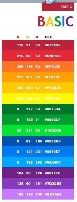 orange color code 25 best ideas about cmyk color chart on