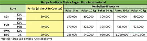 cek biaya kelebihan bagasi maskapai indonesia  blog antavaya