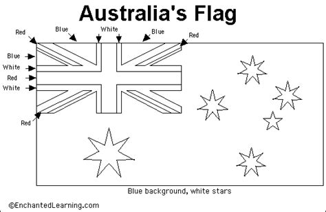 australian flag template to colour australia webquest esl resources
