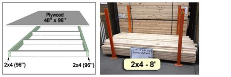 lumber dimensions 2 215 4 lengths ask andy