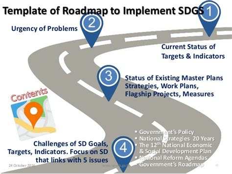 sustainable development plan template gallery templates