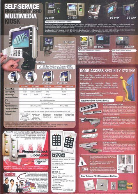 Electronic Door Lock Philippines by Fingerprint Rfid Multimedia Kiosk Electronic Door Access