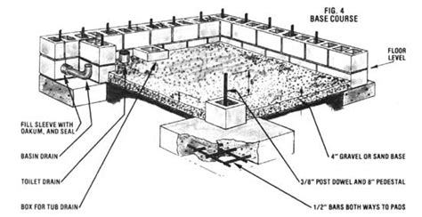 how to lay a foundation for a house how to lay a foundation for a house 28 images how to build a concrete foundation