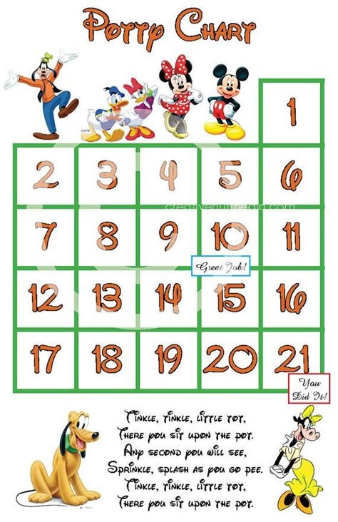printable mickey mouse reward charts mickey mouse and friends potty training sticker chart