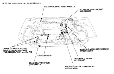honda legend 3 2 1994 auto images and specification