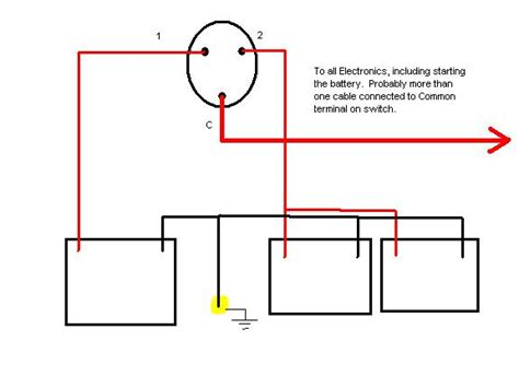 perko battery switch installation wiring diagrams wiring