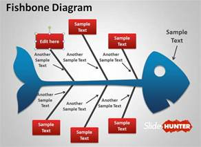 Fishbone Template Powerpoint by Fishbone Cause And Effect Diagram For Powerpoint