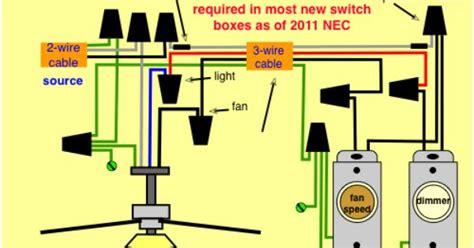 ceiling fan electrical wiring diagram hton bay ceiling