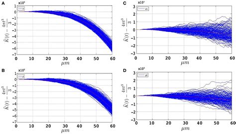 point pattern analysis k function frontiers spatial point pattern analysis of neurons