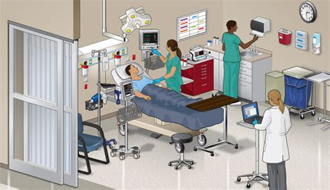 equipment used in the emergency room medline capital medline capital quote tool