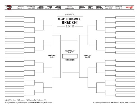 funny college bracket names funny bracket names ncaa basketball