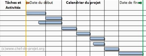 comment faire un diagramme de gantt sur open office comment faire un gantt
