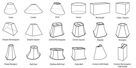 l shade shapes l shade shapes design decoration