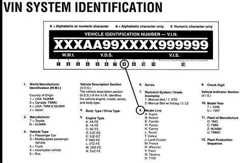 Vin Decoder Toyota I Bought A Certified Genuine Toyota Camry Le 1997