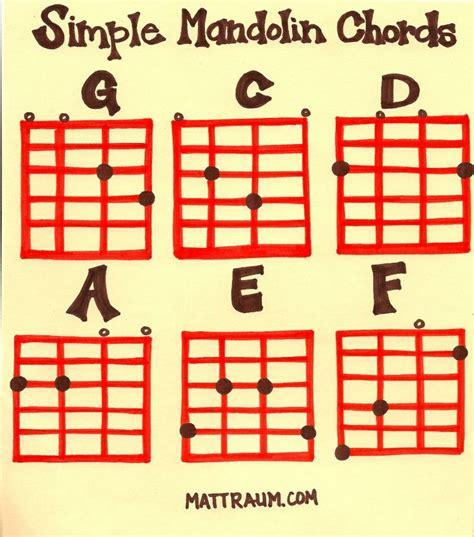 Two Finger Mandolin Chord Chart Choice Image Chord Guitar Finger