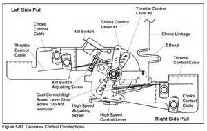 kohler command20 diagram submited images