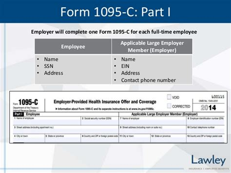 section 4980h affordable care act aca reporting requirements forms