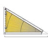 jalousie eckfenster plissees in sonderformen ma 223 anfertigung bei rolloexpress