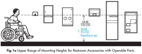 Kitchen Cabinets Hardware Placement accessories in public restrooms ada guidelines harbor
