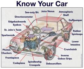 Ignition Part Names Your Car Infographic The Poke