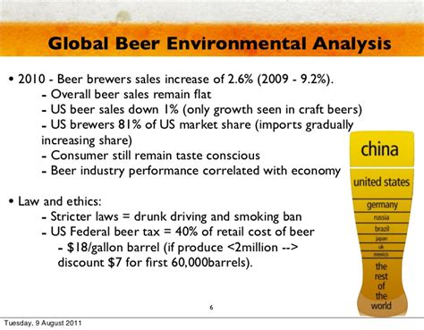 economic features of beer industry essay The beer institute ceo jim mcgreevy explained why trump's aluminum tariff will hurt the beer industry features small business economic data provided by.