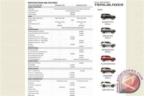 All New Pajero Sport Grill Depan Jsl Tengah Front Middle Trim spesifikasi all new chevrolet trailblazer dan all new trax otomotif antara news